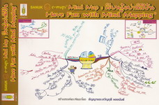แผ่นพับ กฎ Mind Map